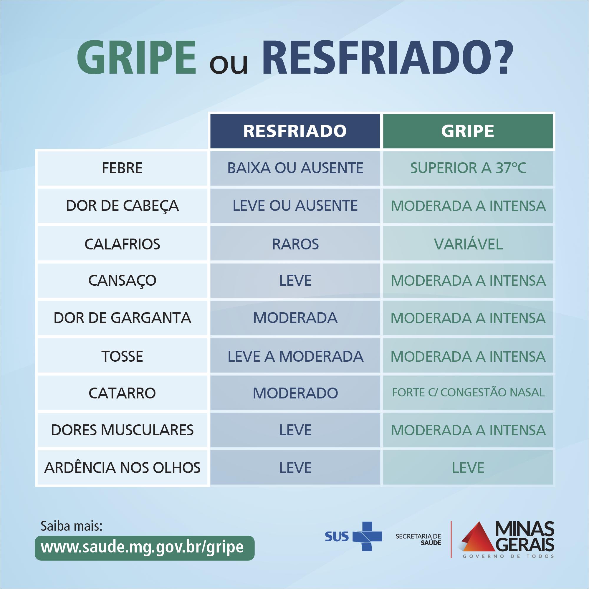 Vacine-se contra a Gripe - dia 16 de abril