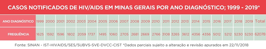 Tabela-Históricook